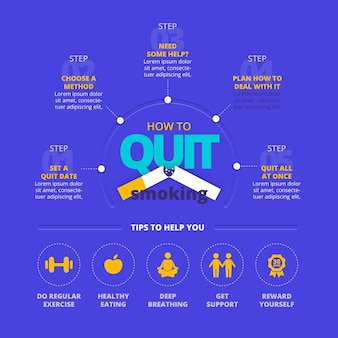 Illustrated how to quit smoking infographic