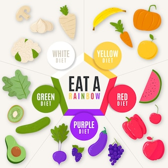 Illustrated infographic with different healthy foods