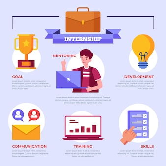 Illustrated internship job training infographic