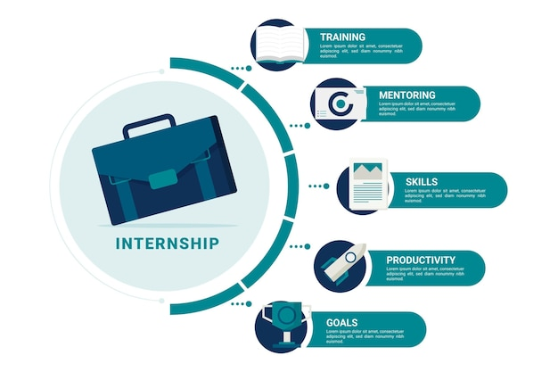 Illustrated internship training infographic