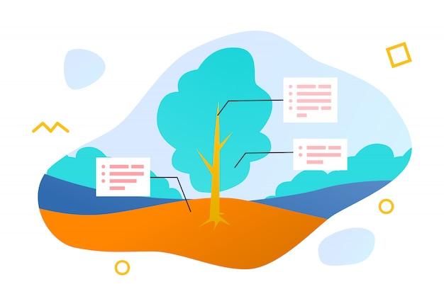 Illustration of agricultural bio tech details information tree