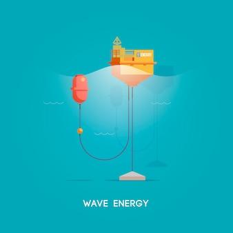 図。代替エネルギー源。グリーンエネルギー。波力発電機。