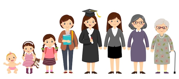 Illustration cartoon of a woman in different ages from baby to elderly. generation of people and stages of growing up.
