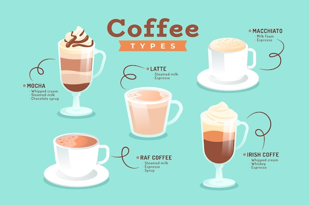 Illustration collection coffee types