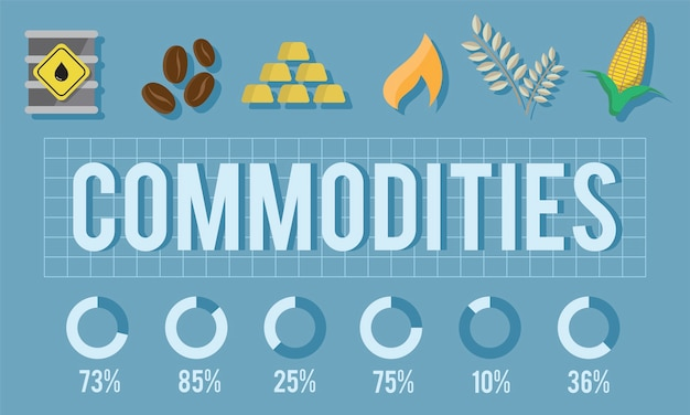 Illustration of commodities