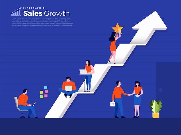 그래프 위쪽 화살표와 함께 판매 성장을 위해 일하는 그림 개념 사업