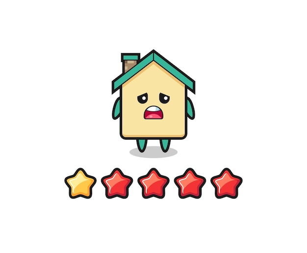 The illustration of customer bad rating, house cute character with 1 star , cute design