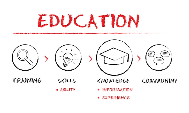 Illustration of education concept