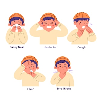 Illustration of expressions of men experiencing signs of contracting a virus or flu