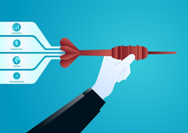 Illustration of giant hand dart with business elements