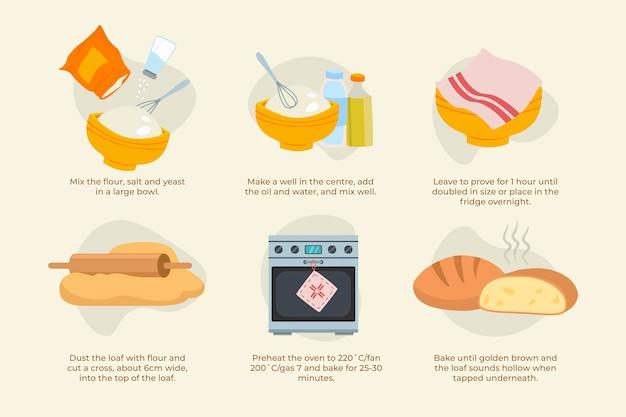 Illustration of homemade bread recipe