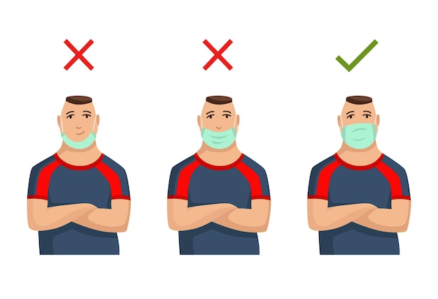 Illustration how to wear face mask correctly. wrong method of wearing a mask. tip how prevent the any viral infection. man who protects himself from infectious diseases.