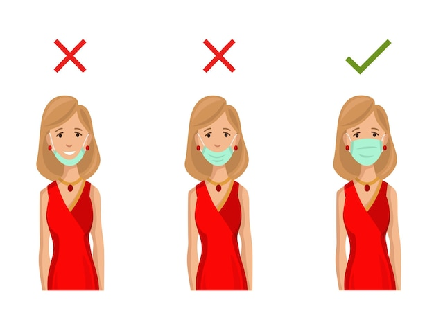 Illustration how to wear face mask correctly. wrong method of wearing a mask