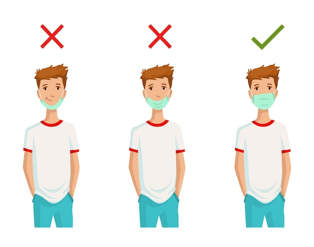 Illustration how to wear face mask correctly
