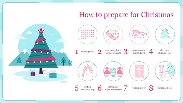 Illustration of instruction for preparing a holiday. christmas preparation, how to celebrate classic christmas, decorate the tree, prepare christmas treets, serve a festive dinner.