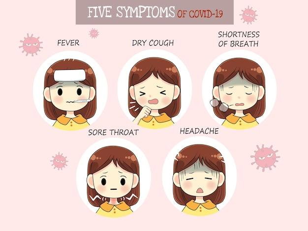 Иллюстрация девушки с пятью симптомами covid 19