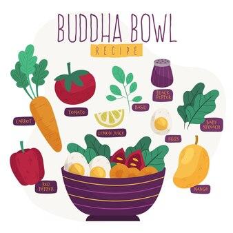 Иллюстрация рецепта чаши будды