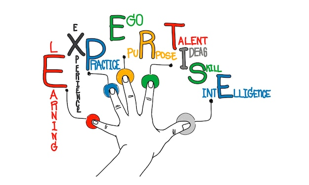 비즈니스 전문 지식의 그림