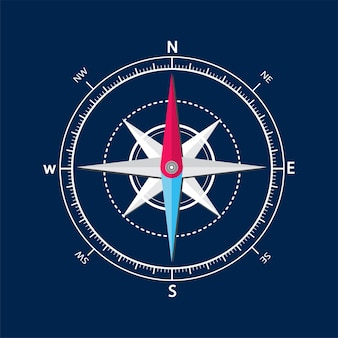Illustration of compass