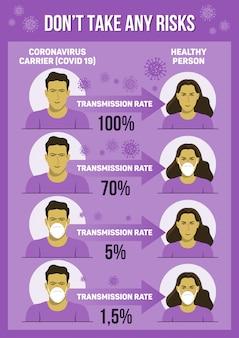 보라색에 infographic 코로나 바이러스 감염의 그림