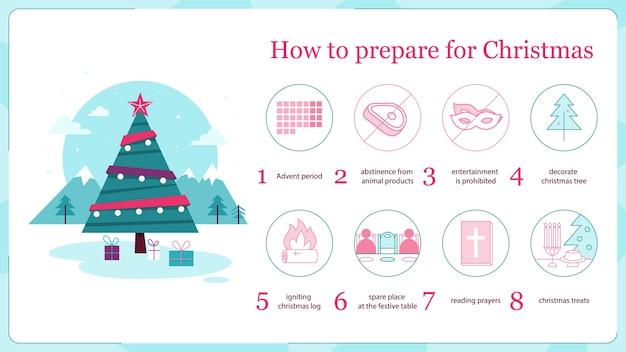 休日を準備するための指示のイラスト。クリスマスの準備、クラシックなクリスマスを祝う方法、木を飾る方法、クリスマスツリーを準備する方法、お祝いディナーを提供する方法。