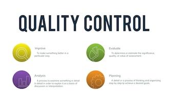 Illustration of quality control