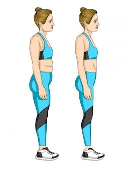 女性の体の変換のイラスト