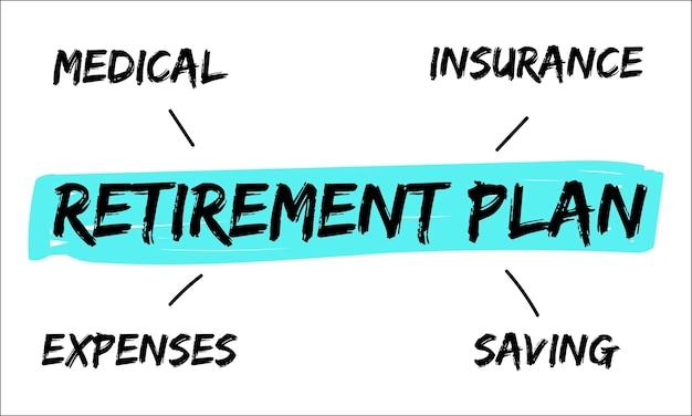 Illustration of retirement plan
