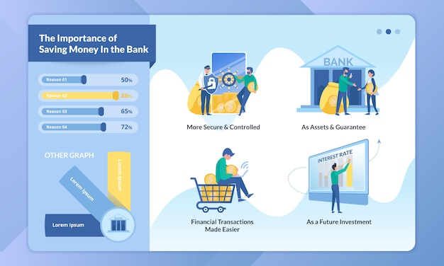 Illustration saving money in banks and infographics for web display