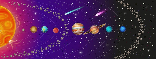 Illustration of solar system with planets, asteroid belt and comets: the sun, mercury, venus, earth, mars, jupiter, saturn, uranus, neptune.