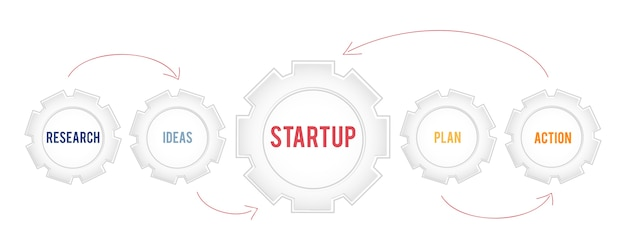 Illustration of startup business