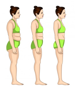 Illustration of three levels of losing weight