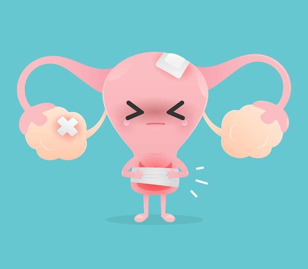 Иллюстрация матки воспаленного яичника на синем фоне. вектор милый стиль мультипликационный персонаж иллюстрации для приложений медицинского веб-сайта. концепция предотвращения рака шейки матки.