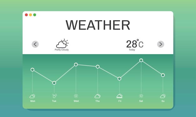 Illustration of weather forecast