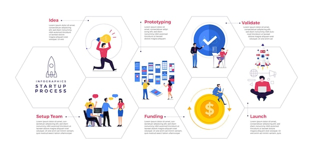 Illustrations concept technology startup company process start