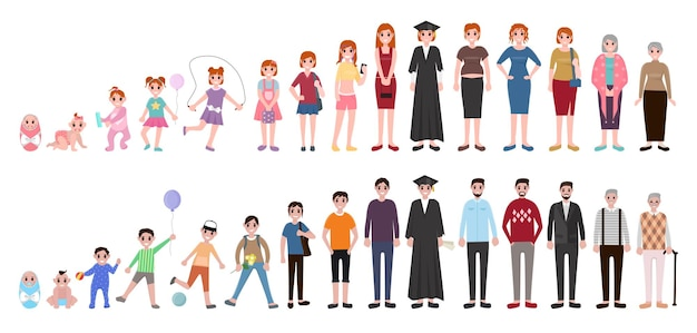 Illustrations of the growing up of a boy and a girl