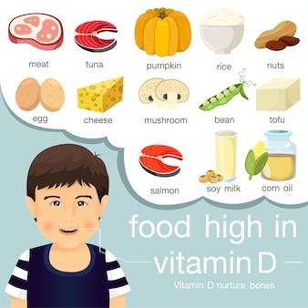 Illustrator of food high in vitamin d