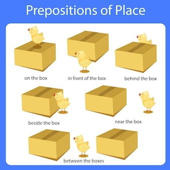 Illustrator of prepositions of place