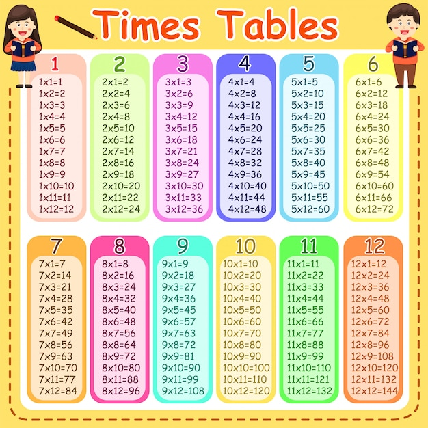 Illustrator of times tables