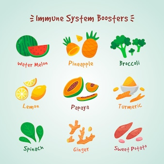 Immune system boosters concept