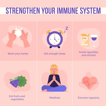 Immune system boosters infographics
