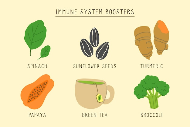 Immune system boosters theme