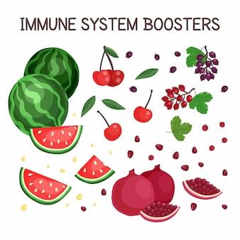 Усилители иммунной системы