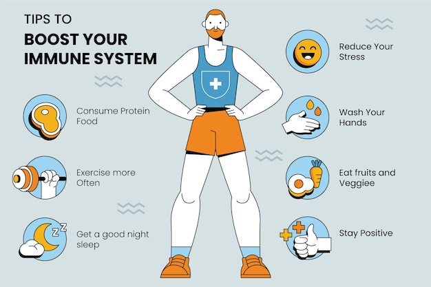 Immune system boosting infographic design