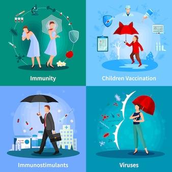 Concetto di sistema immunitario Vettore gratuito