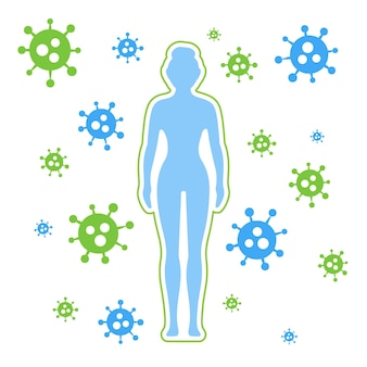 Immune system defends the human body from external attacks