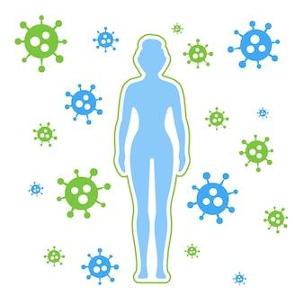면역 체계는 외부 공격으로부터 인체를 보호 프리미엄 벡터