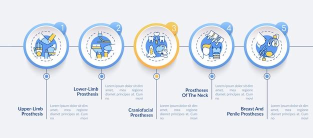 Типы имплантатов вектор инфографики шаблон. элементы дизайна презентации протезов шеи, груди. визуализация данных за 5 шагов. график процесса. макет рабочего процесса с линейными значками