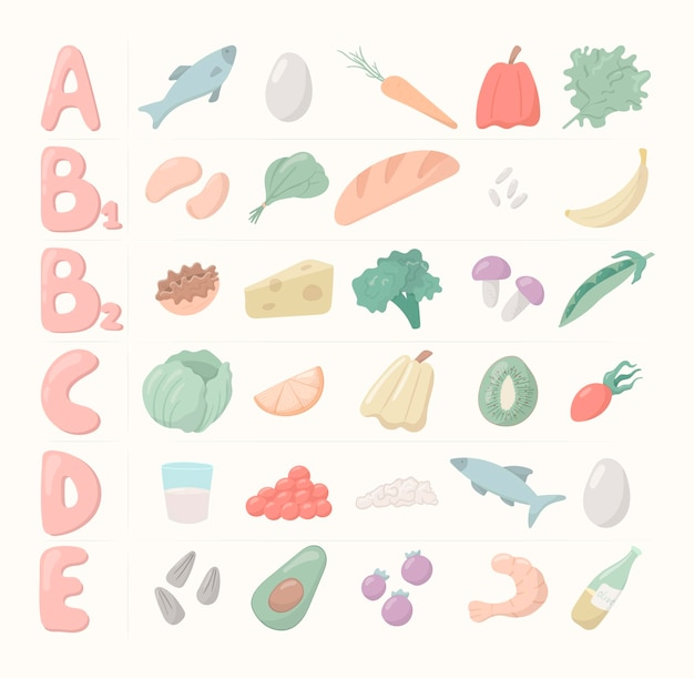 Important vitamins for the human body and life: a, b, c, d, e. healthy food - vegetables, fruits and fish.