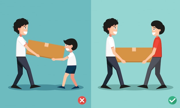 Improper versus against proper lifting ,
